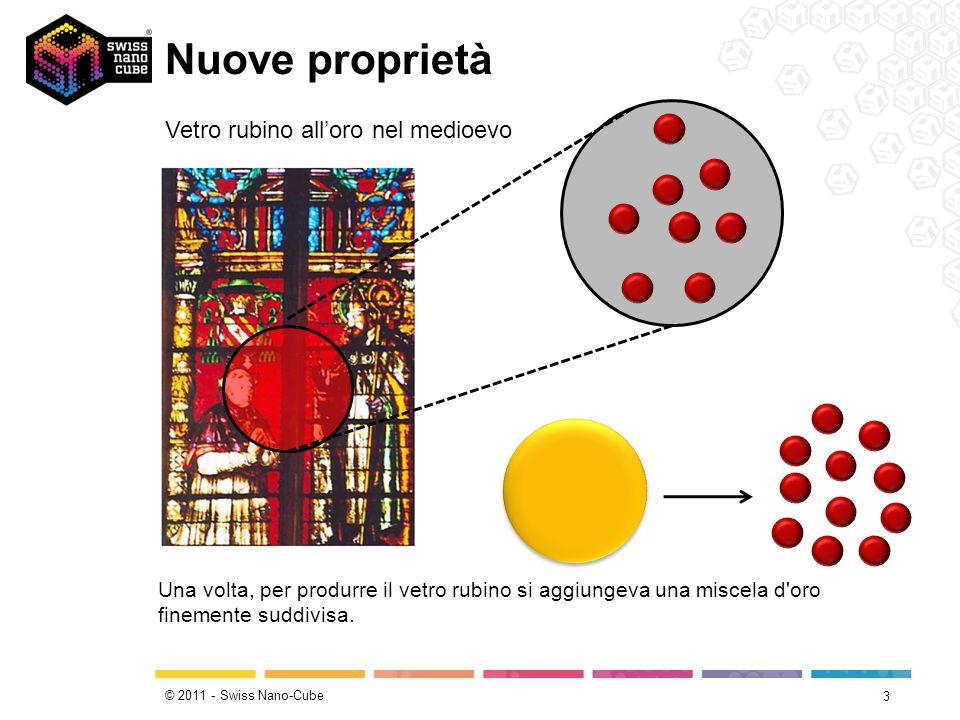 © 2011 - Swiss Nano-Cube Nuove proprietà 3 Vetro rubino alloro nel medioevo Una volta, per produrre il vetro rubino si aggiungeva una miscela d'oro fi