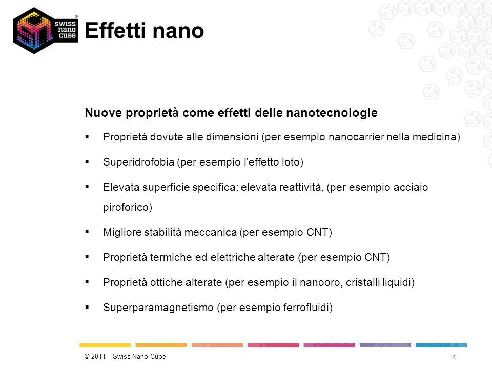 © 2011 - Swiss Nano-Cube Effetti nano 4 Nuove proprietà come effetti delle nanotecnologie Proprietà dovute alle dimensioni (per esempio nanocarrier ne