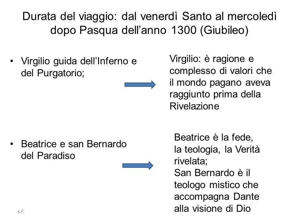 Durata del viaggio: dal venerdì Santo al mercoledì dopo Pasqua dellanno 1300 (Giubileo) Virgilio guida dellInferno e del Purgatorio; Beatrice e san Be
