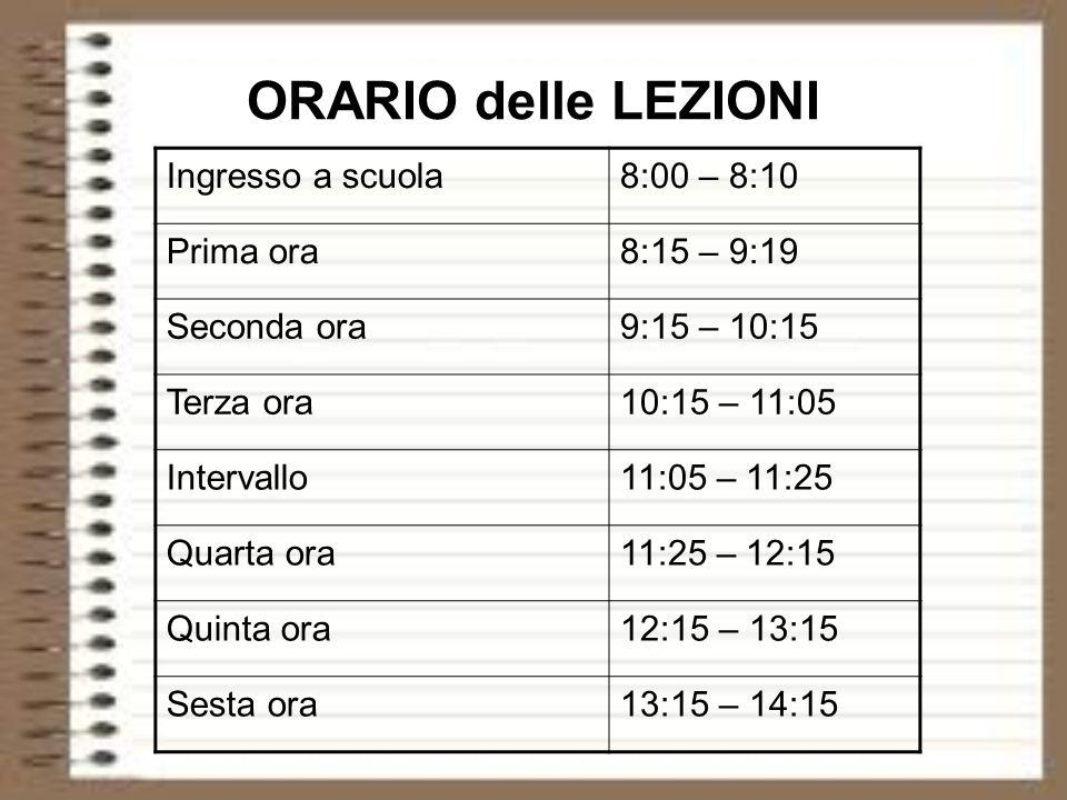 ORARIO delle LEZIONI Ingresso a scuola8:00 – 8:10 Prima ora8:15 – 9:19 Seconda ora9:15 – 10:15 Terza ora10:15 – 11:05 Intervallo11:05 – 11:25 Quarta o
