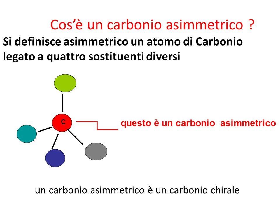 La presenza di un atomo di carbonio asimmetrico rende le due molecole una limmagine speculare dellaltra si definisce chirale una struttura o una molecola che assomiglia ad una mano la sua IMMAGINE SPECULARE NON E IDENTICA, NON E SOVRAPPONIBILE