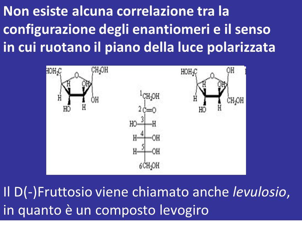 Non esiste alcuna correlazione tra la configurazione degli enantiomeri e il senso in cui ruotano il piano della luce polarizzata Il D(-)Fruttosio vien