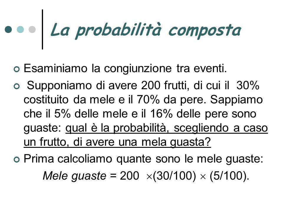 La probabilità composta Esaminiamo la congiunzione tra eventi. Supponiamo di avere 200 frutti, di cui il 30% costituito da mele e il 70% da pere. Sapp