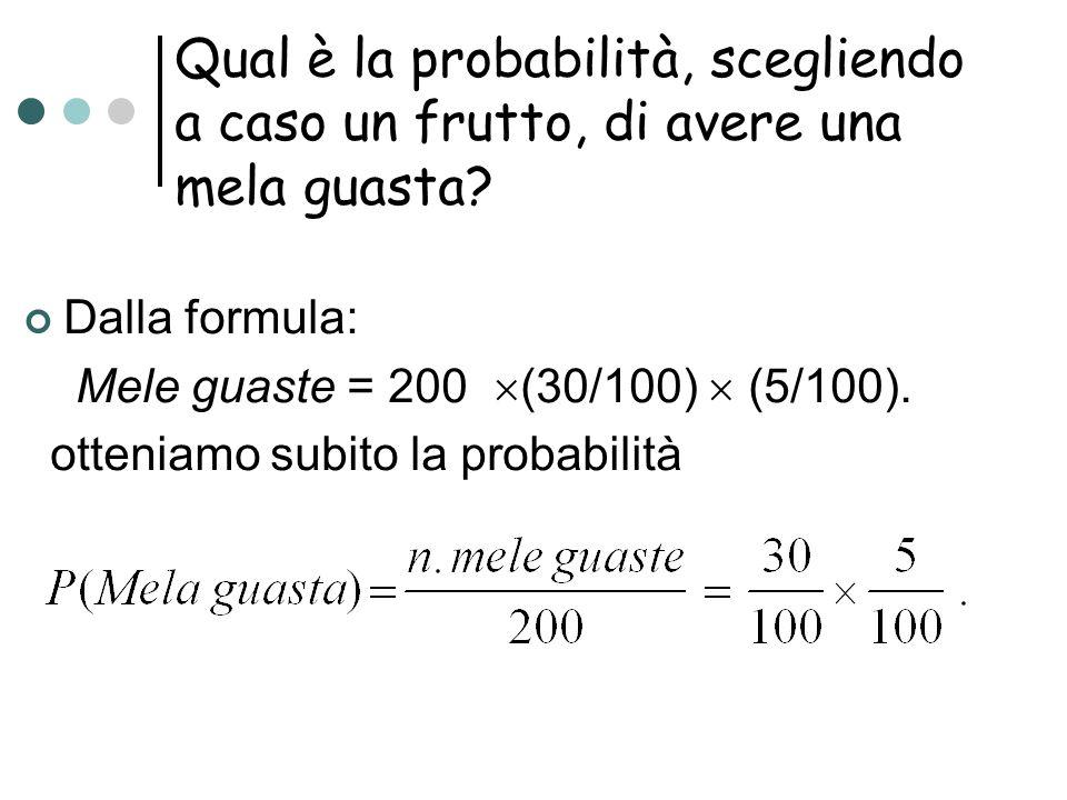 Qual è la probabilità, scegliendo a caso un frutto, di avere una mela guasta? Dalla formula: Mele guaste = 200 (30/100) (5/100). otteniamo subito la p