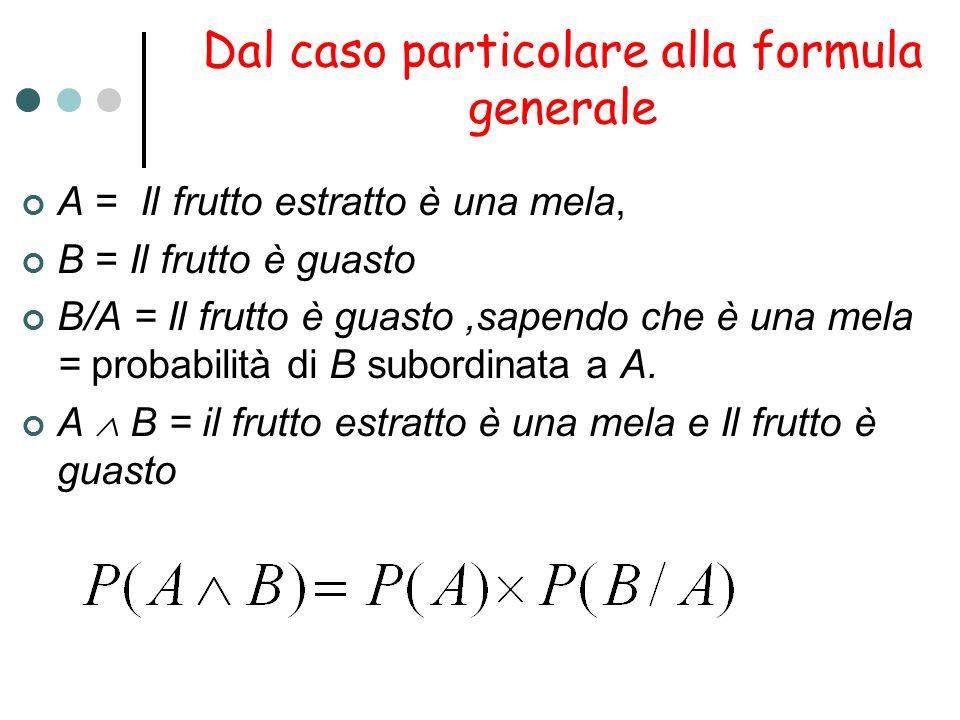 Dal caso particolare alla formula generale A = Il frutto estratto è una mela, B = Il frutto è guasto B/A = Il frutto è guasto,sapendo che è una mela =