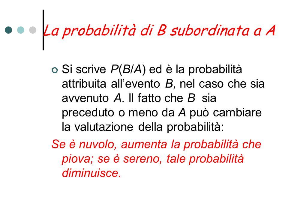 La probabilità di B subordinata a A Si scrive P(B/A) ed è la probabilità attribuita allevento B, nel caso che sia avvenuto A. Il fatto che B sia prece