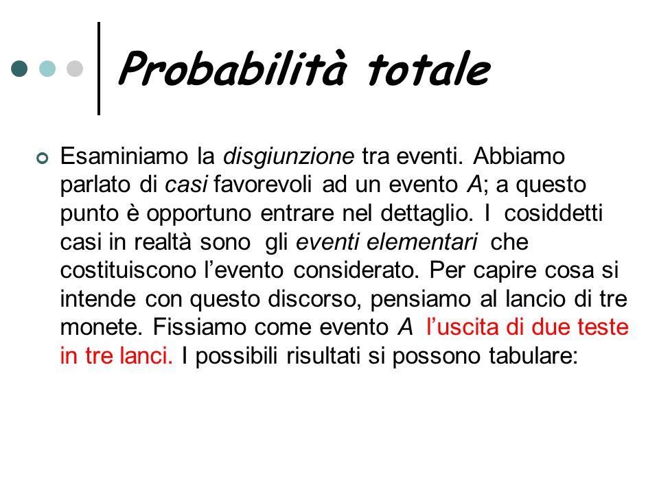 Probabilità totale Esaminiamo la disgiunzione tra eventi. Abbiamo parlato di casi favorevoli ad un evento A; a questo punto è opportuno entrare nel de