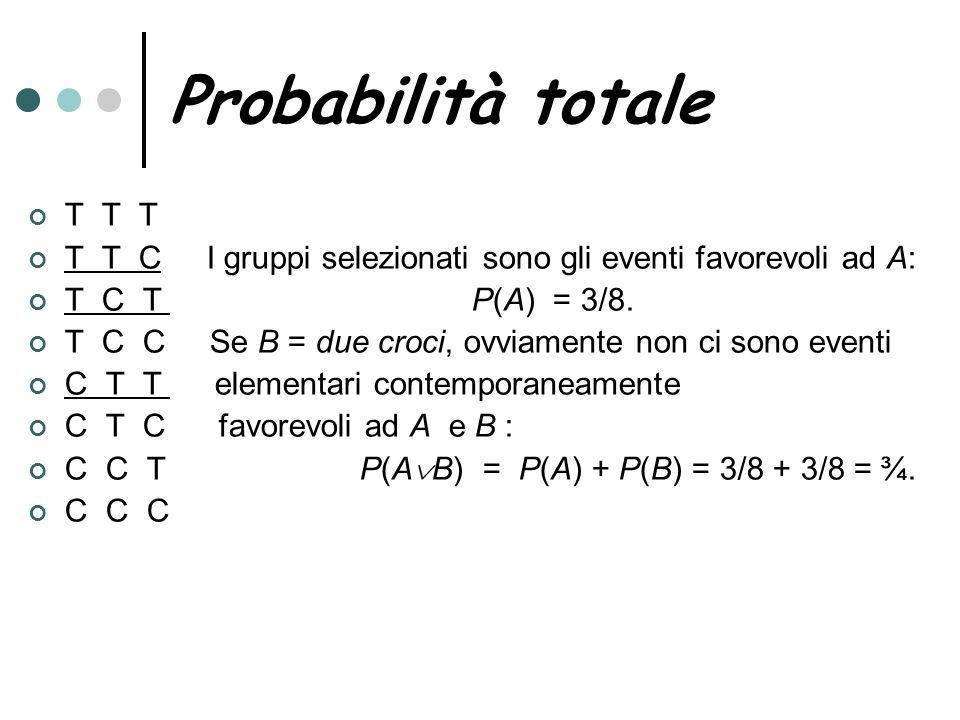 Probabilità totale T T T T T C I gruppi selezionati sono gli eventi favorevoli ad A: T C T P(A) = 3/8. T C C Se B = due croci, ovviamente non ci sono