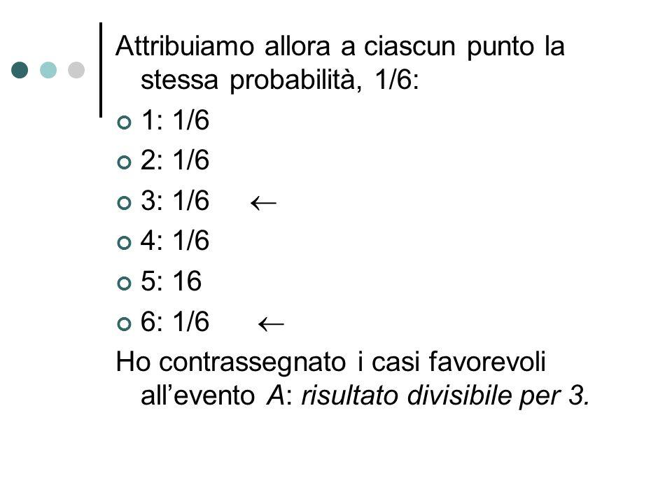 Attribuiamo allora a ciascun punto la stessa probabilità, 1/6: 1: 1/6 2: 1/6 3: 1/6 4: 1/6 5: 16 6: 1/6 Ho contrassegnato i casi favorevoli allevento