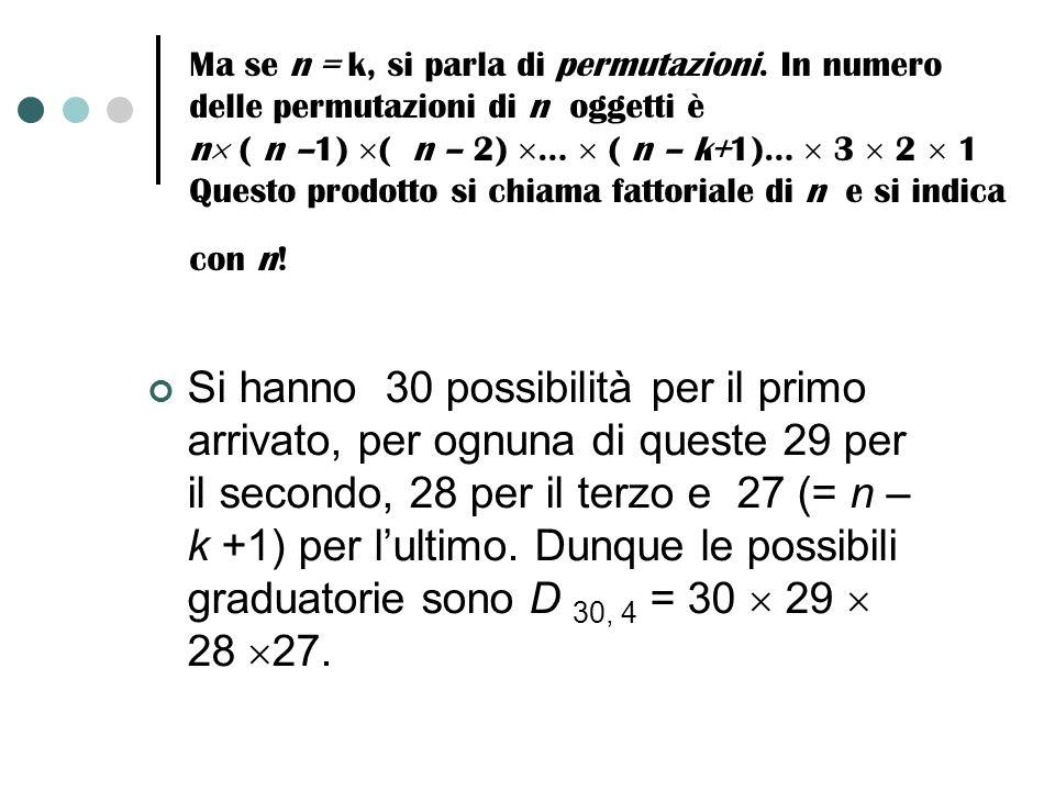 Ma se n = k, si parla di permutazioni. In numero delle permutazioni di n oggetti è n ( n –1) ( n – 2) … ( n – k+1)… 3 2 1 Questo prodotto si chiama fa