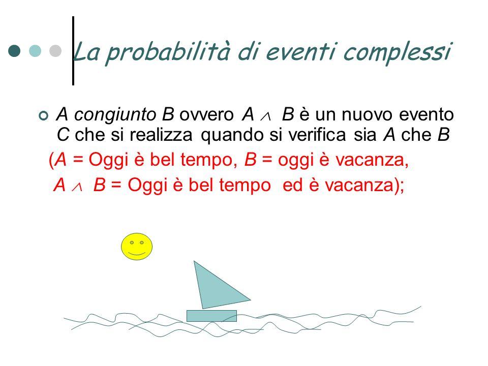 La probabilità di eventi complessi A congiunto B ovvero A B è un nuovo evento C che si realizza quando si verifica sia A che B (A = Oggi è bel tempo,