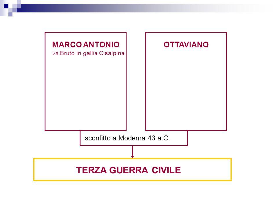 MARCO ANTONIO vs Bruto in gallia Cisalpina OTTAVIANO TERZA GUERRA CIVILE sconfitto a Moderna 43 a.C.