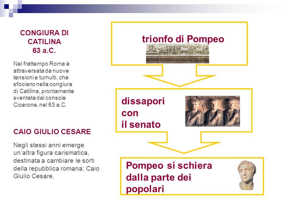 trionfo di Pompeo Pompeo si schiera dalla parte dei popolari dissapori con il senato CONGIURA DI CATILINA 63 a.C. Nel frattempo Roma è attraversata da