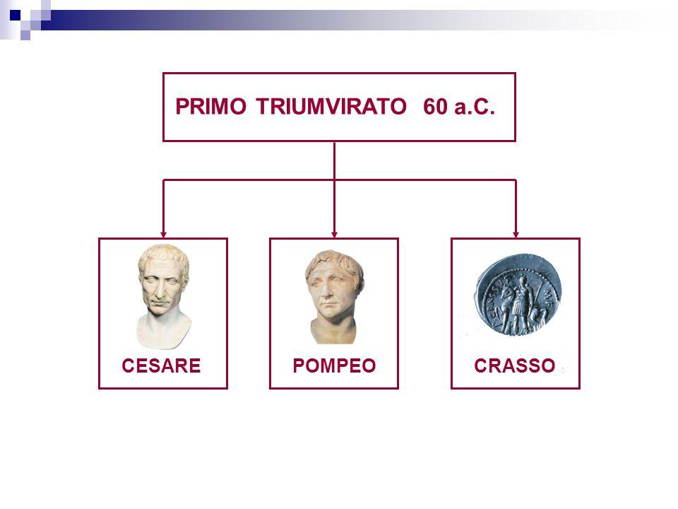 PRIMO TRIUMVIRATO 60 a.C. CESAREPOMPEOCRASSO