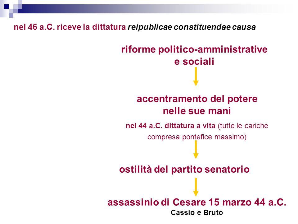 riforme politico-amministrative e sociali accentramento del potere nelle sue mani nel 44 a.C. dittatura a vita (tutte le cariche compresa pontefice ma