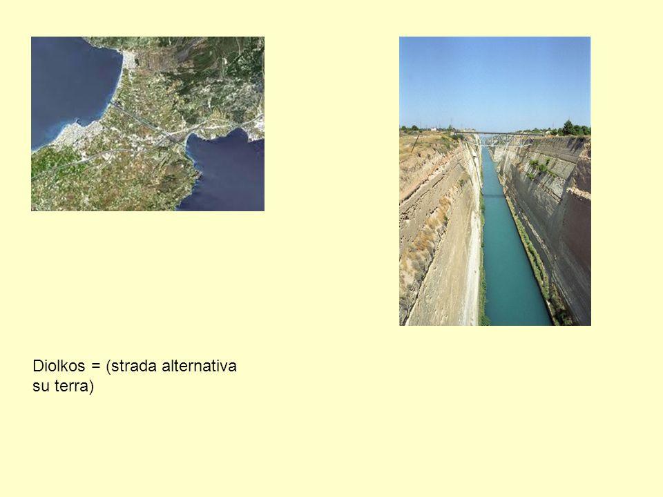 Diolkos = (strada alternativa su terra)