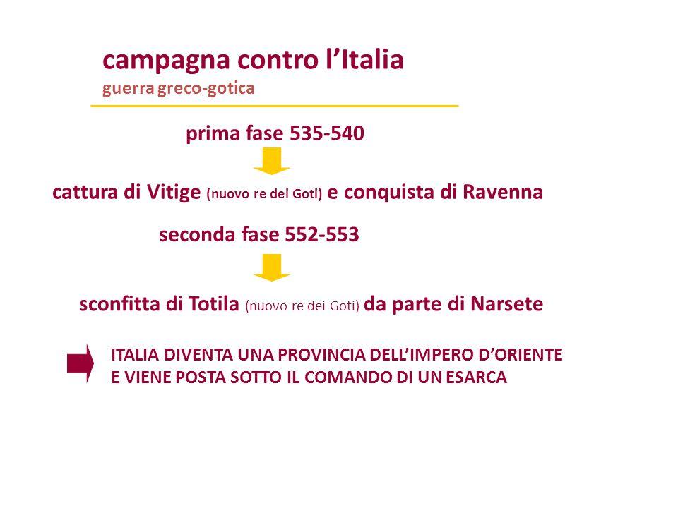 campagna contro lItalia guerra greco-gotica prima fase 535-540 cattura di Vitige (nuovo re dei Goti) e conquista di Ravenna seconda fase 552-553 sconf