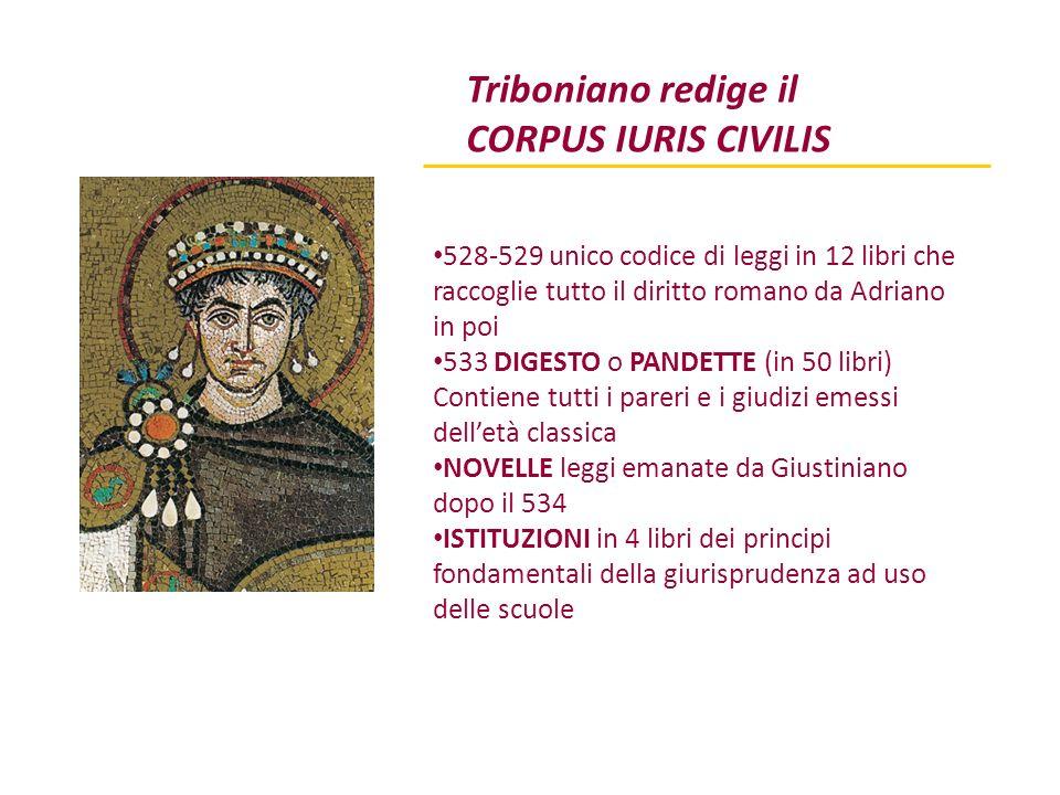 Triboniano redige il CORPUS IURIS CIVILIS 528-529 unico codice di leggi in 12 libri che raccoglie tutto il diritto romano da Adriano in poi 533 DIGEST