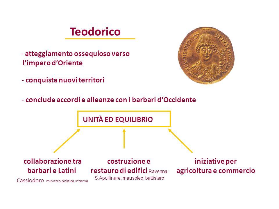 Teodorico - atteggiamento ossequioso verso limpero dOriente - conquista nuovi territori - conclude accordi e alleanze con i barbari dOccidente UNITÀ E