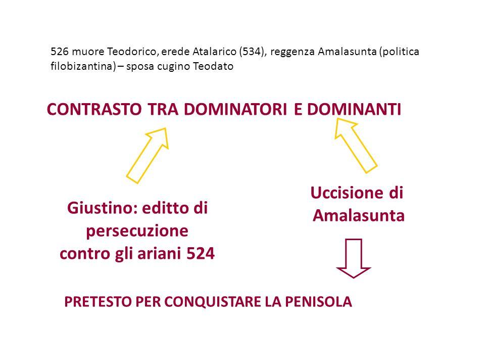 CONTRASTO TRA DOMINATORI E DOMINANTI Giustino: editto di persecuzione contro gli ariani 524 Uccisione di Amalasunta PRETESTO PER CONQUISTARE LA PENISO