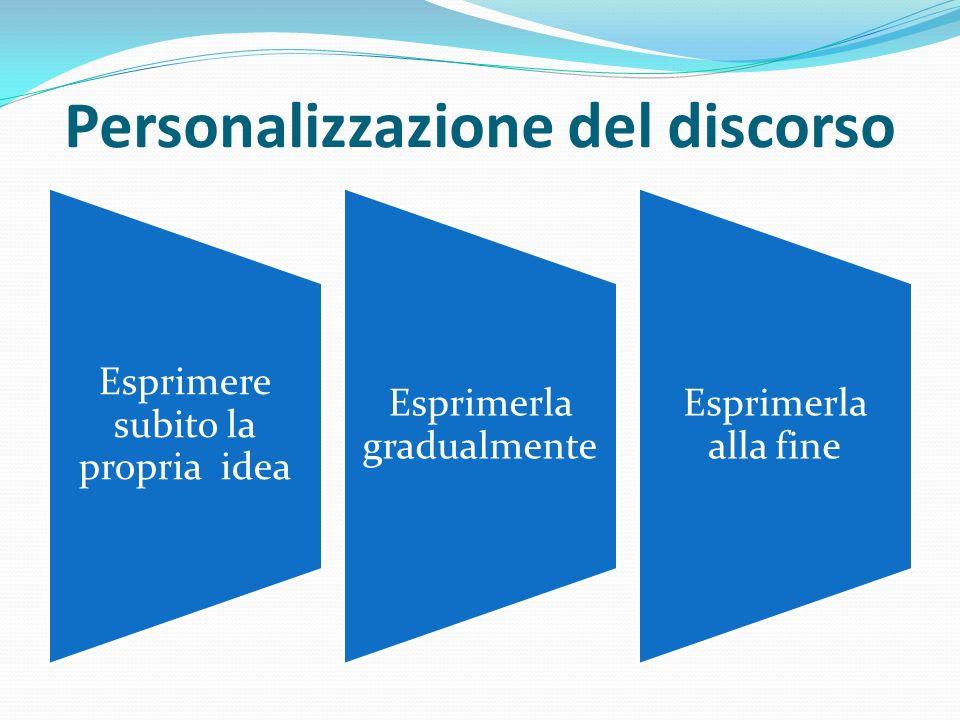 Personalizzazione del discorso Esprimere subito la propria idea Esprimerla gradualmente Esprimerla alla fine