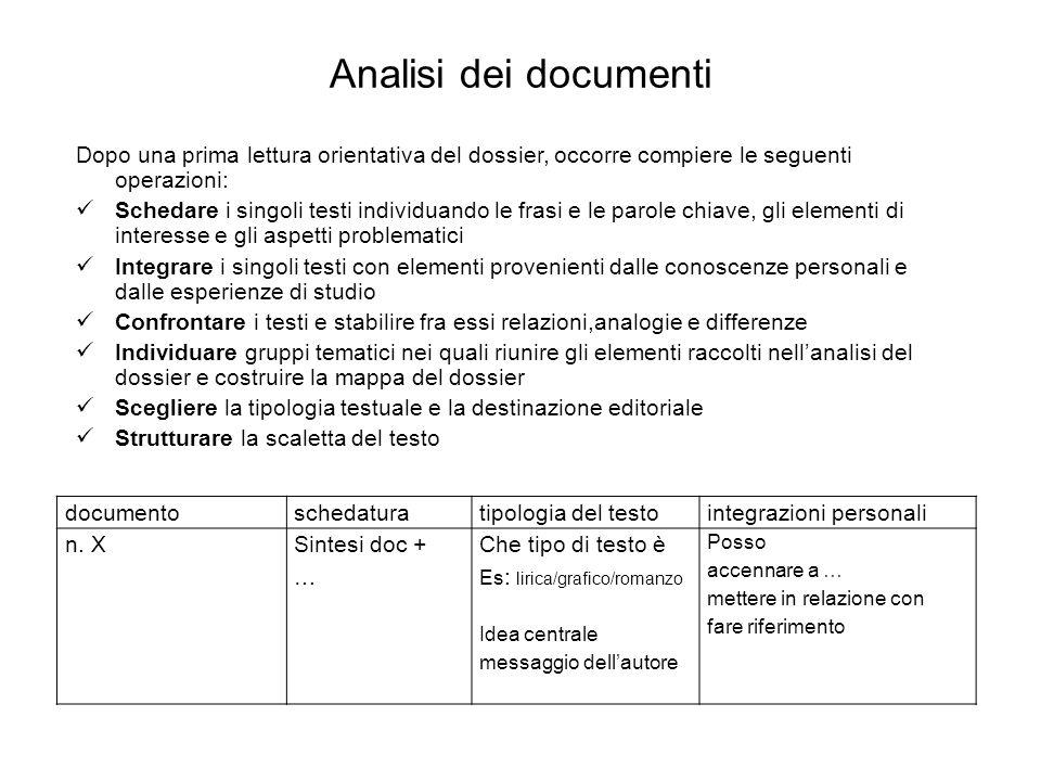 Analisi dei documenti Dopo una prima lettura orientativa del dossier, occorre compiere le seguenti operazioni: Schedare i singoli testi individuando l