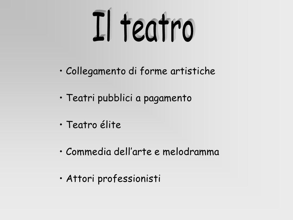 Collegamento di forme artistiche Teatri pubblici a pagamento Teatro élite Commedia dellarte e melodramma Attori professionisti