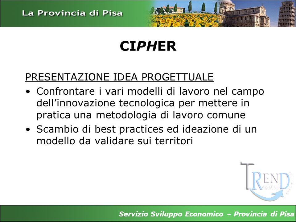 CIPHER PRESENTAZIONE IDEA PROGETTUALE Confrontare i vari modelli di lavoro nel campo dellinnovazione tecnologica per mettere in pratica una metodologi
