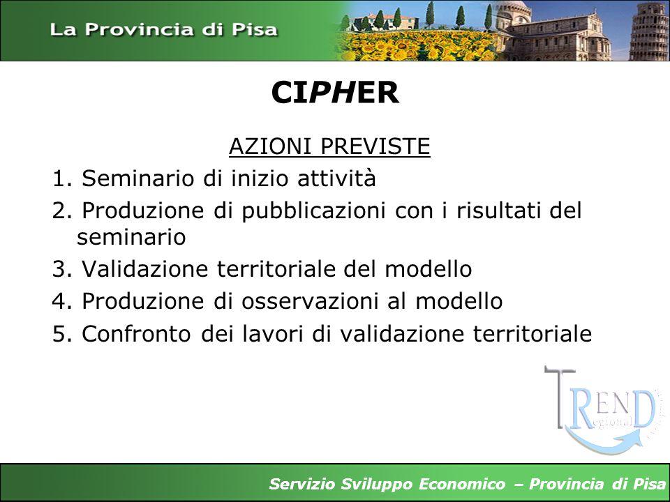 CIPHER AZIONI PREVISTE 1. Seminario di inizio attività 2. Produzione di pubblicazioni con i risultati del seminario 3. Validazione territoriale del mo