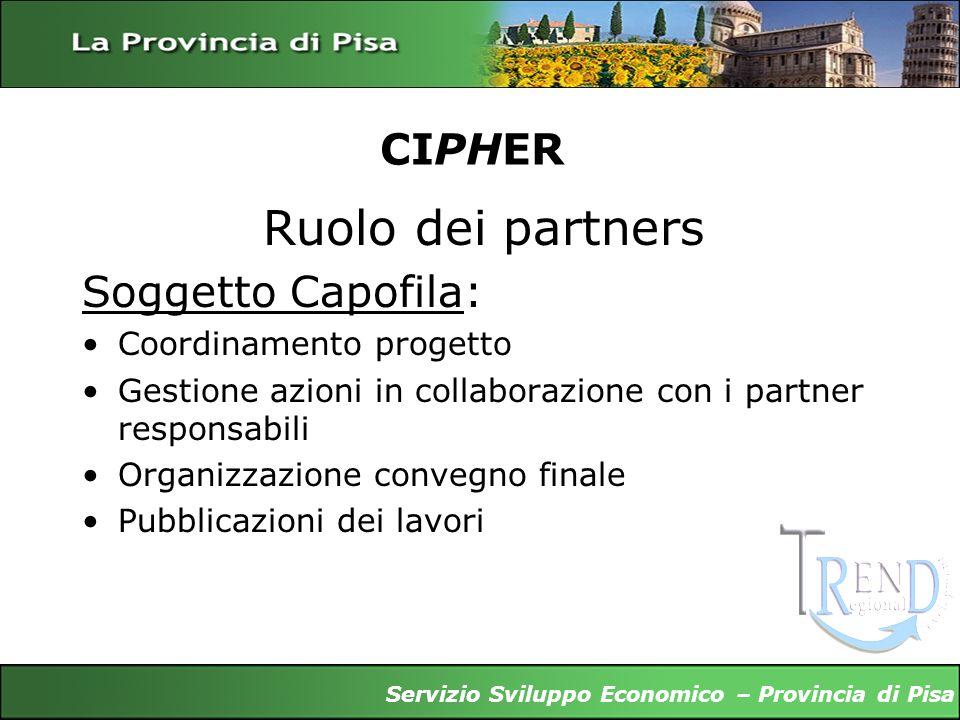 CIPHER Ruolo dei partners Soggetto Capofila: Coordinamento progetto Gestione azioni in collaborazione con i partner responsabili Organizzazione conveg