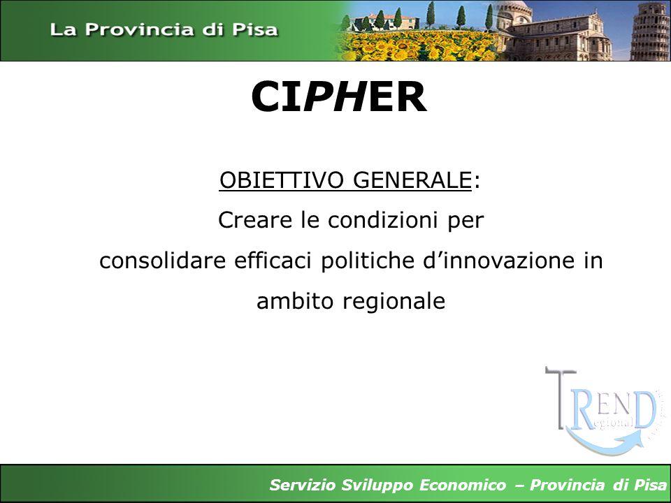 CIPHER Servizio Sviluppo Economico – Provincia di Pisa Gianfrancesco Sangiovanni Servizio Sviluppo Economico – Provincia di Pisa OBIETTIVO GENERALE: C