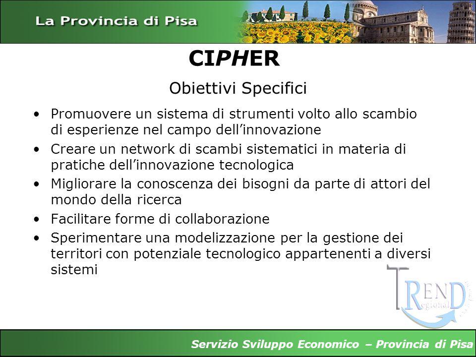CIPHER Promuovere un sistema di strumenti volto allo scambio di esperienze nel campo dellinnovazione Creare un network di scambi sistematici in materi