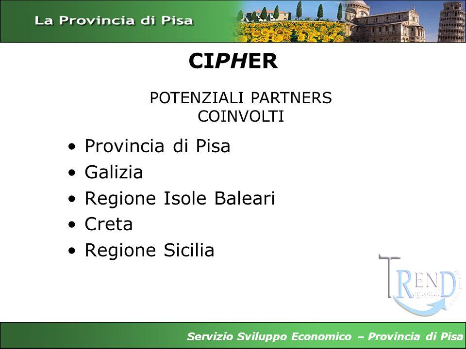 CIPHER Provincia di Pisa Galizia Regione Isole Baleari Creta Regione Sicilia POTENZIALI PARTNERS COINVOLTI Servizio Sviluppo Economico – Provincia di