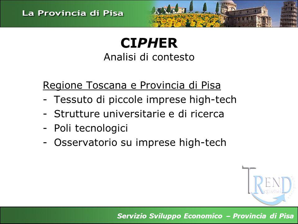 Gianfrancesco Sangiovanni CIPHER Analisi di contesto Regione Toscana e Provincia di Pisa -Tessuto di piccole imprese high-tech -Strutture universitari
