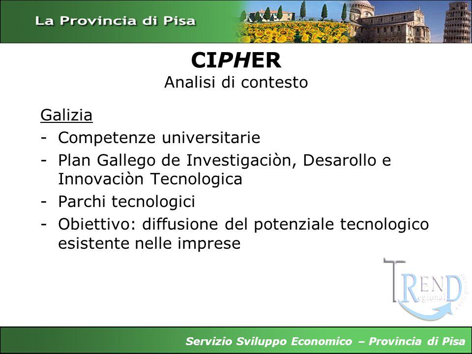 Gianfrancesco Sangiovanni CIPHER Analisi di contesto Galizia -Competenze universitarie -Plan Gallego de Investigaciòn, Desarollo e Innovaciòn Tecnolog