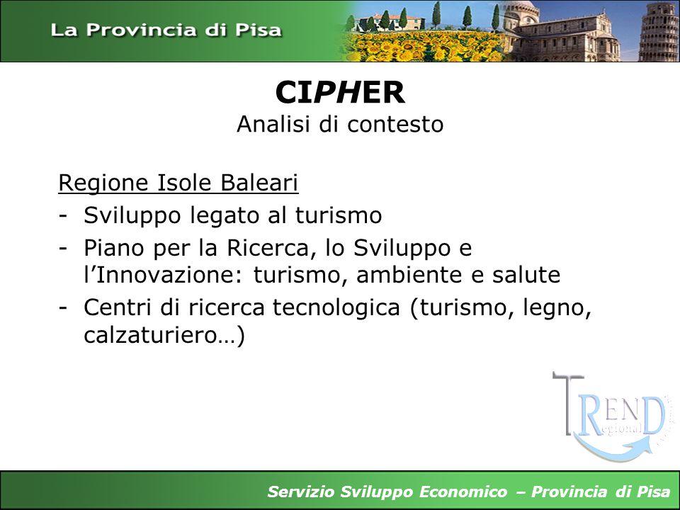 Gianfrancesco Sangiovanni CIPHER Analisi di contesto Regione Isole Baleari -Sviluppo legato al turismo -Piano per la Ricerca, lo Sviluppo e lInnovazio