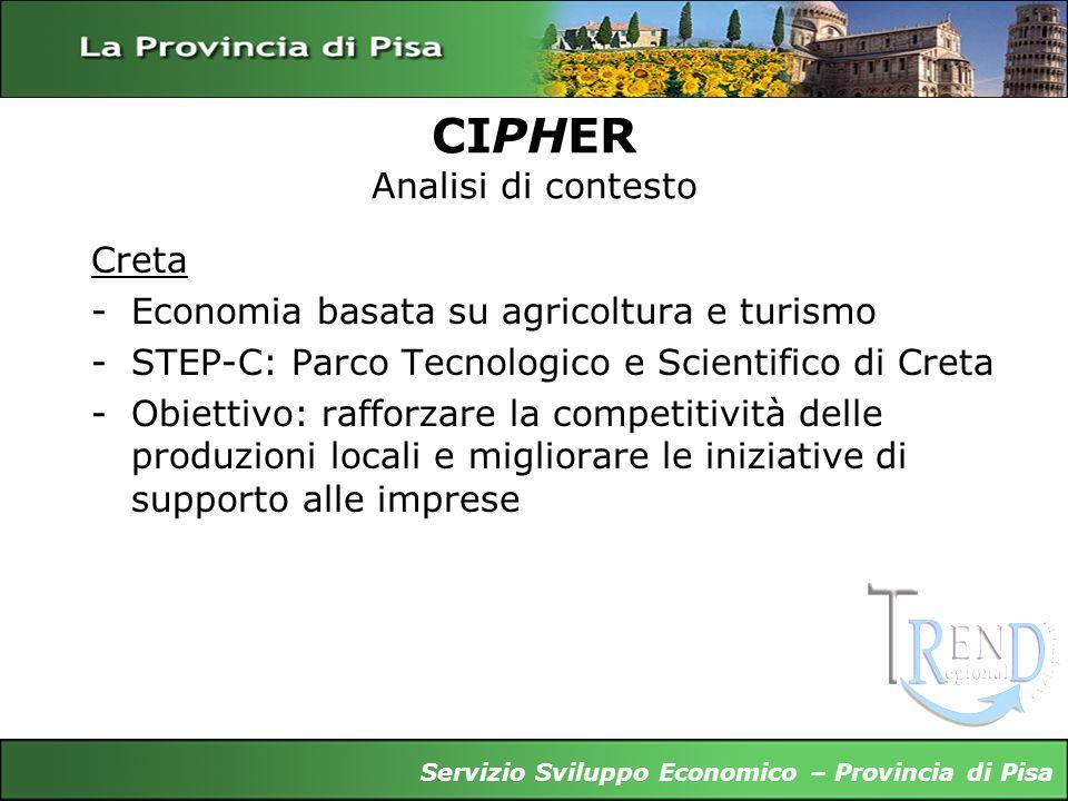 Gianfrancesco Sangiovanni CIPHER Analisi di contesto Creta -Economia basata su agricoltura e turismo -STEP-C: Parco Tecnologico e Scientifico di Creta