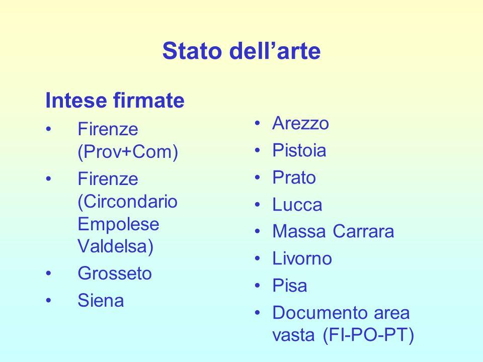 Stato dellarte Intese firmate Firenze (Prov+Com) Firenze (Circondario Empolese Valdelsa) Grosseto Siena Arezzo Pistoia Prato Lucca Massa Carrara Livorno Pisa Documento area vasta (FI-PO-PT)