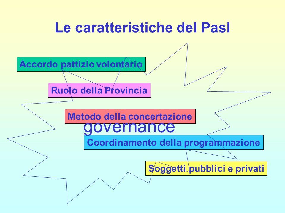 Le caratteristiche del Pasl Accordo pattizio volontario Ruolo della Provincia Metodo della concertazione Coordinamento della programmazione Soggetti pubblici e privati governance