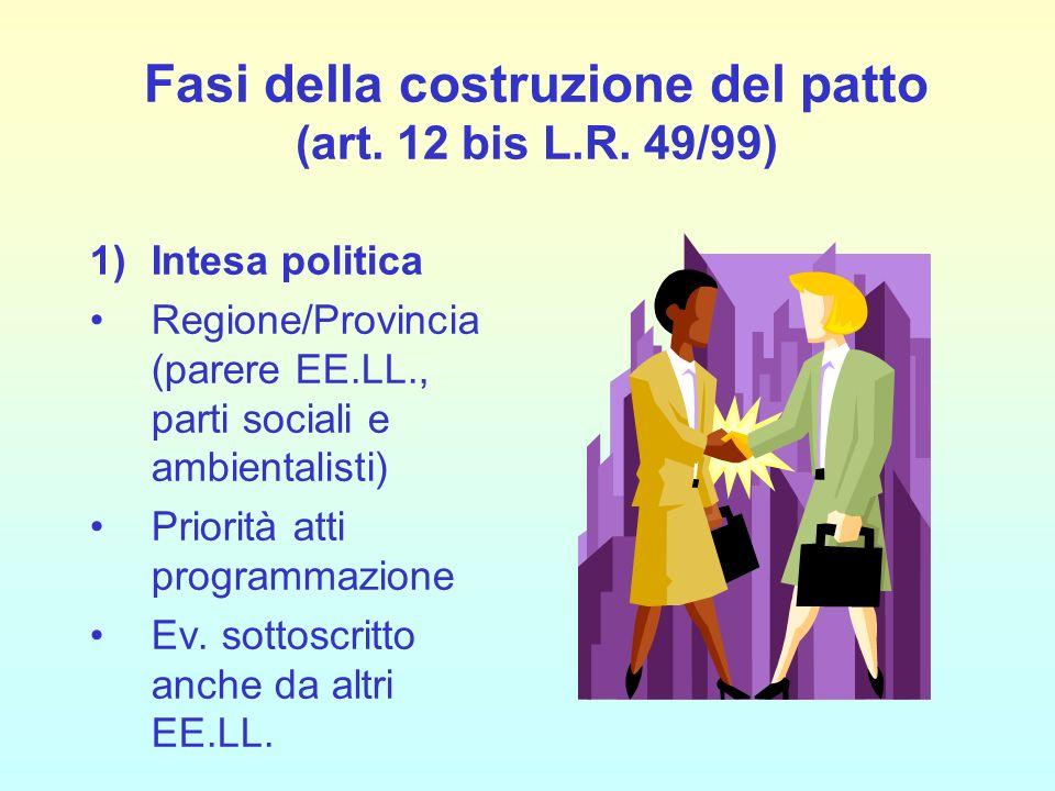 Fasi della costruzione del patto (art. 12 bis L.R. 49/99) 1)Intesa politica Regione/Provincia (parere EE.LL., parti sociali e ambientalisti) Priorità
