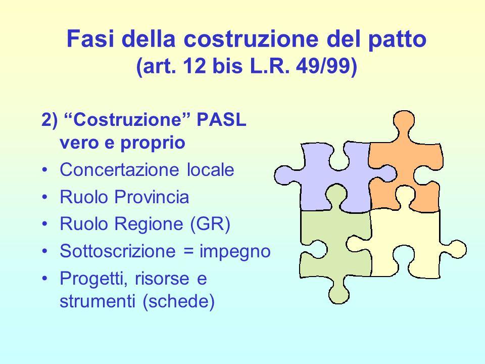 Fasi della costruzione del patto (art. 12 bis L.R. 49/99) 2) Costruzione PASL vero e proprio Concertazione locale Ruolo Provincia Ruolo Regione (GR) S