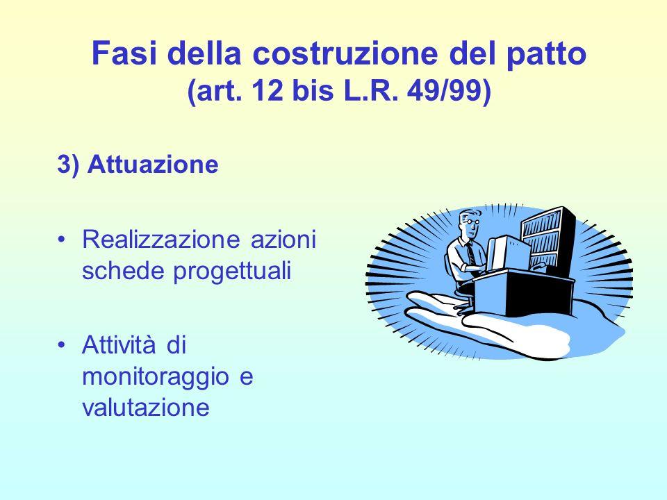 Fasi della costruzione del patto (art. 12 bis L.R. 49/99) 3) Attuazione Realizzazione azioni schede progettuali Attività di monitoraggio e valutazione