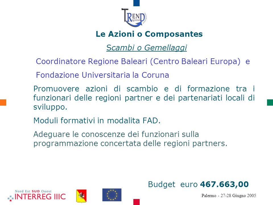 Palermo - 27-28 Giugno 2005 Le Azioni o Composantes Scambi o Gemellaggi Coordinatore Regione Baleari (Centro Baleari Europa) e Fondazione Universitaria la Coruna Promuovere azioni di scambio e di formazione tra i funzionari delle regioni partner e dei partenariati locali di sviluppo.