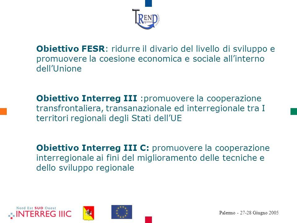 Palermo - 27-28 Giugno 2005 Obiettivo FESR: ridurre il divario del livello di sviluppo e promuovere la coesione economica e sociale allinterno dellUnione Obiettivo Interreg III :promuovere la cooperazione transfrontaliera, transanazionale ed interregionale tra I territori regionali degli Stati dellUE Obiettivo Interreg III C: promuovere la cooperazione interregionale ai fini del miglioramento delle tecniche e dello sviluppo regionale