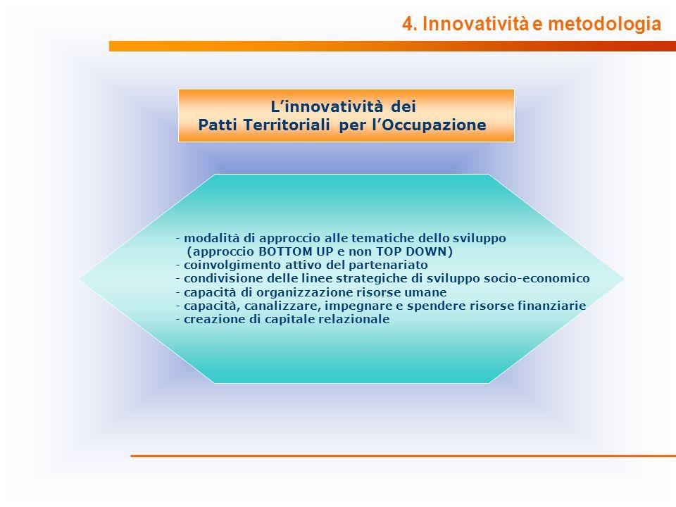 - modalità di approccio alle tematiche dello sviluppo (approccio BOTTOM UP e non TOP DOWN) - coinvolgimento attivo del partenariato - condivisione del