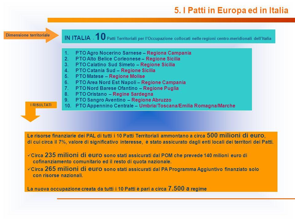 Dimensione territoriale 5. I Patti in Europa ed in Italia IN ITALIA - 10 Patti Territoriali per lOccupazione collocati nelle regioni centro-meridional