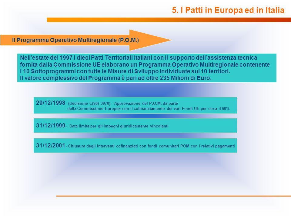 Il Programma Operativo Multiregionale (P.O.M.) 5. I Patti in Europa ed in Italia 29/12/1998 - (Decisione C(98) 3978) - Approvazione del P.O.M. da part