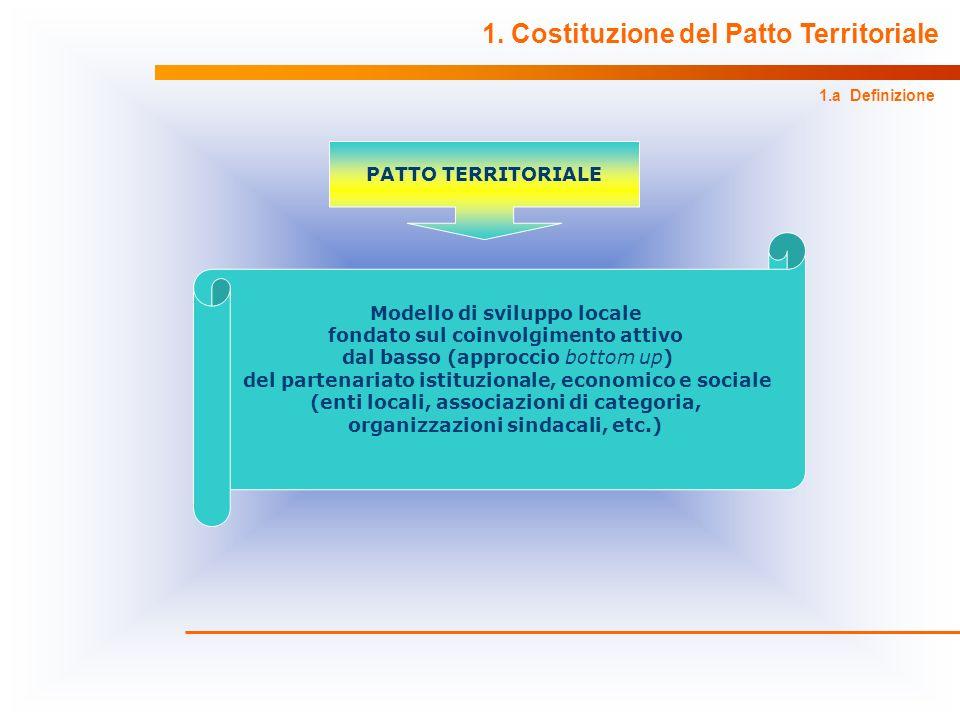 1. Costituzione del Patto Territoriale 1.a Definizione Modello di sviluppo locale fondato sul coinvolgimento attivo dal basso (approccio bottom up) de