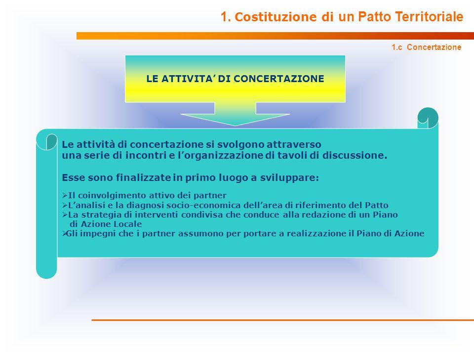 1. Costituzione di un Patto Territoriale 1.c Concertazione LE ATTIVITA DI CONCERTAZIONE Le attività di concertazione si svolgono attraverso una serie