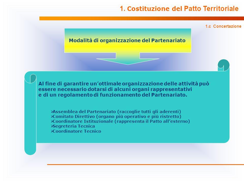 1. Costituzione del Patto Territoriale 1.c Concertazione Modalità di organizzazione del Partenariato Al fine di garantire unottimale organizzazione de